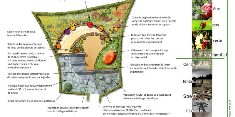 Le d partement conception bojardin - Dessiner un plan de masse ...